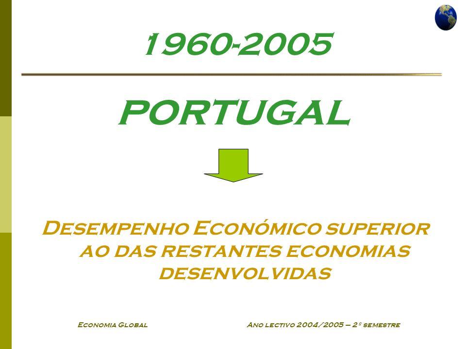1960-2005 portugal. Desempenho Económico superior ao das restantes economias desenvolvidas.