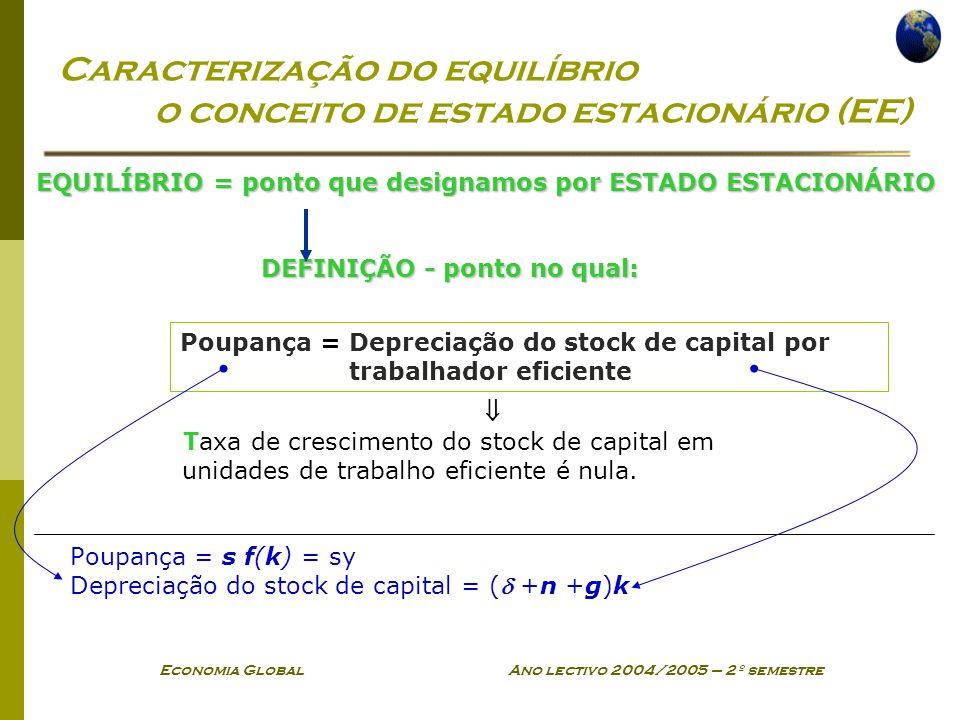 Caracterização do equilíbrio o conceito de estado estacionário (EE)