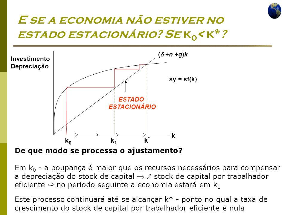 E se a economia não estiver no estado estacionário Se k0< k*
