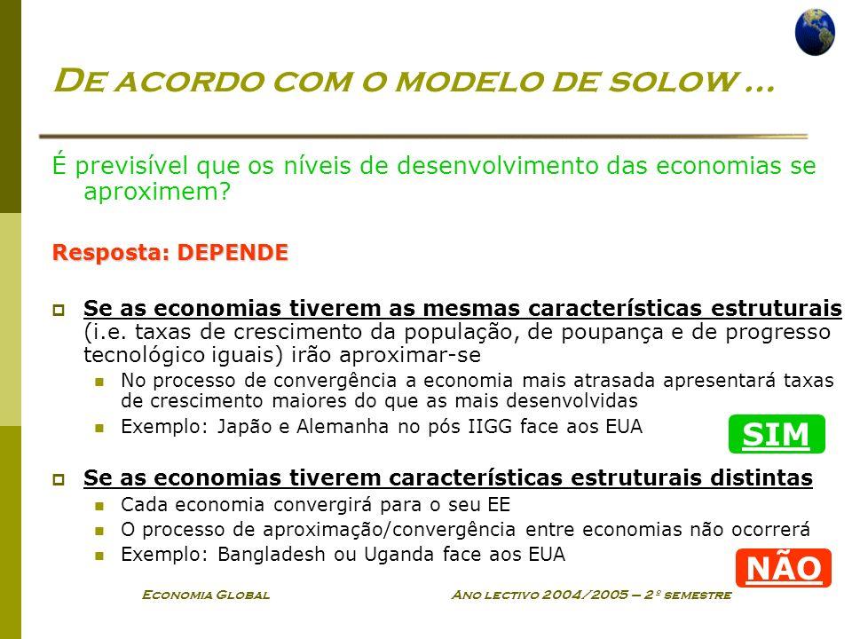 De acordo com o modelo de solow …