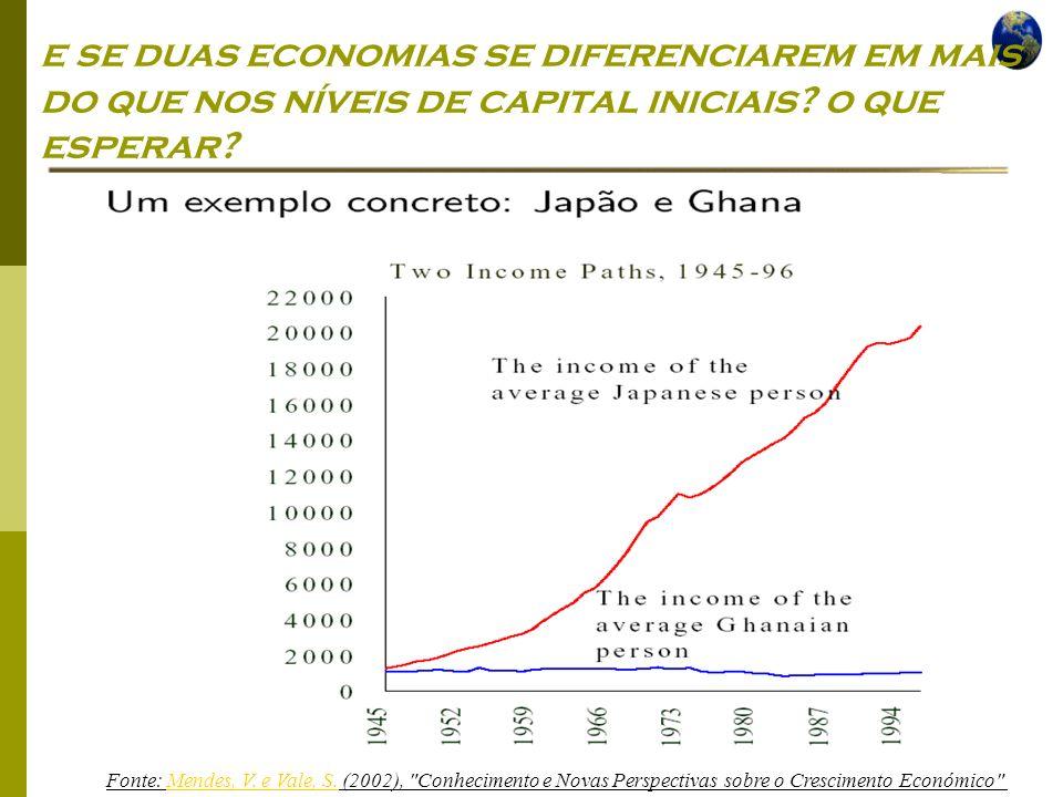 Economia Global Ano lectivo 2004/2005 – 2º semestre