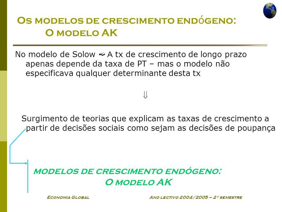 Os modelos de crescimento endógeno: O modelo AK