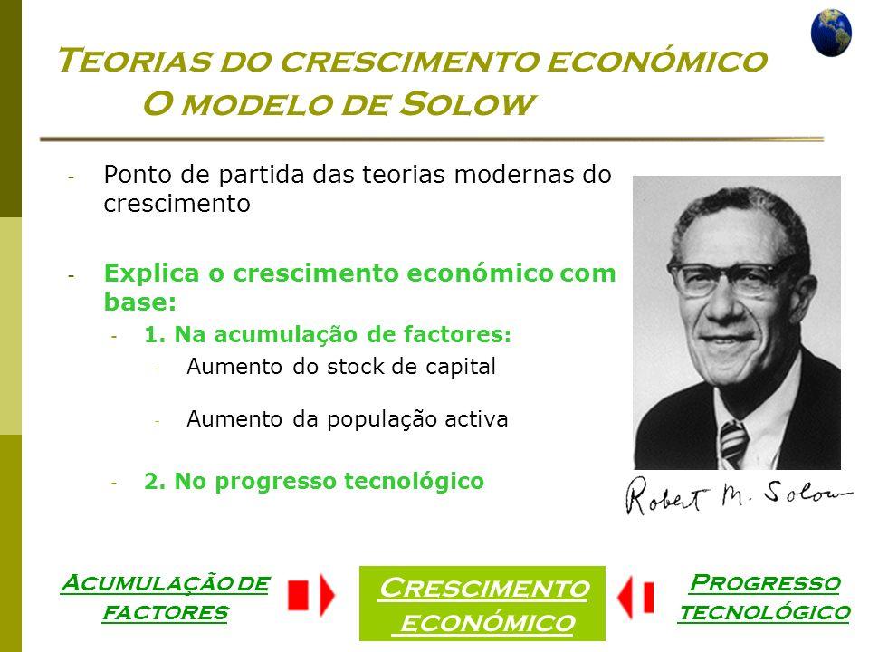 Teorias do crescimento económico O modelo de Solow