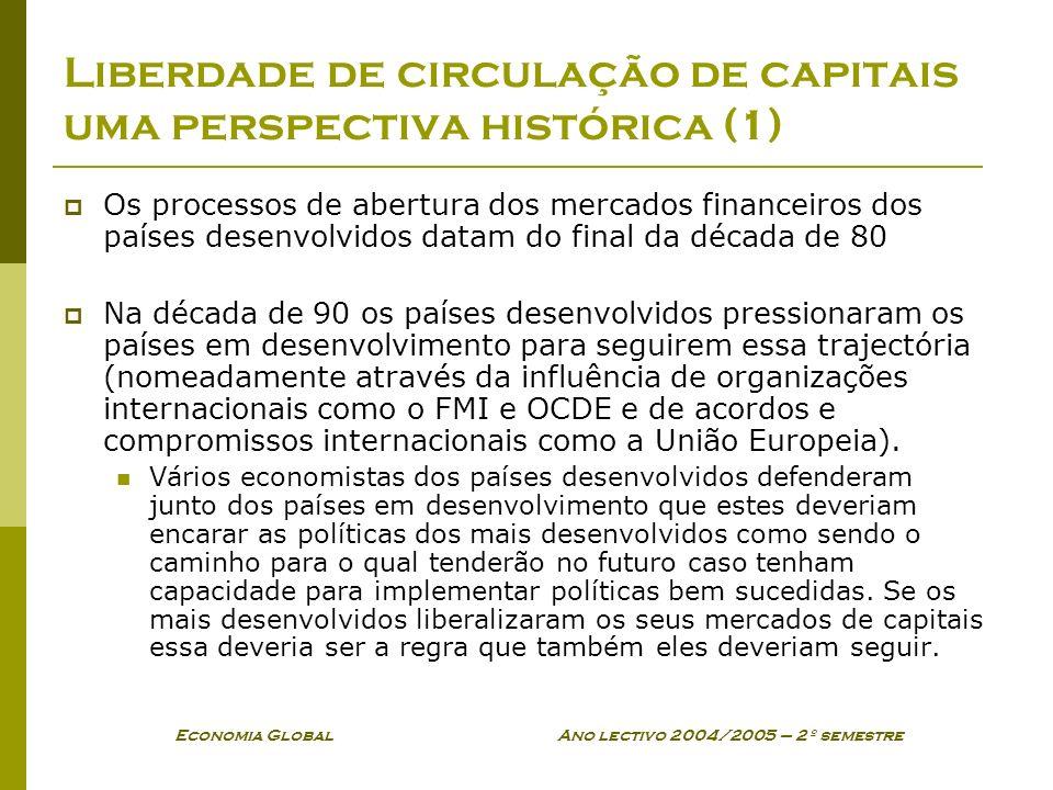 Liberdade de circulação de capitais uma perspectiva histórica (1)