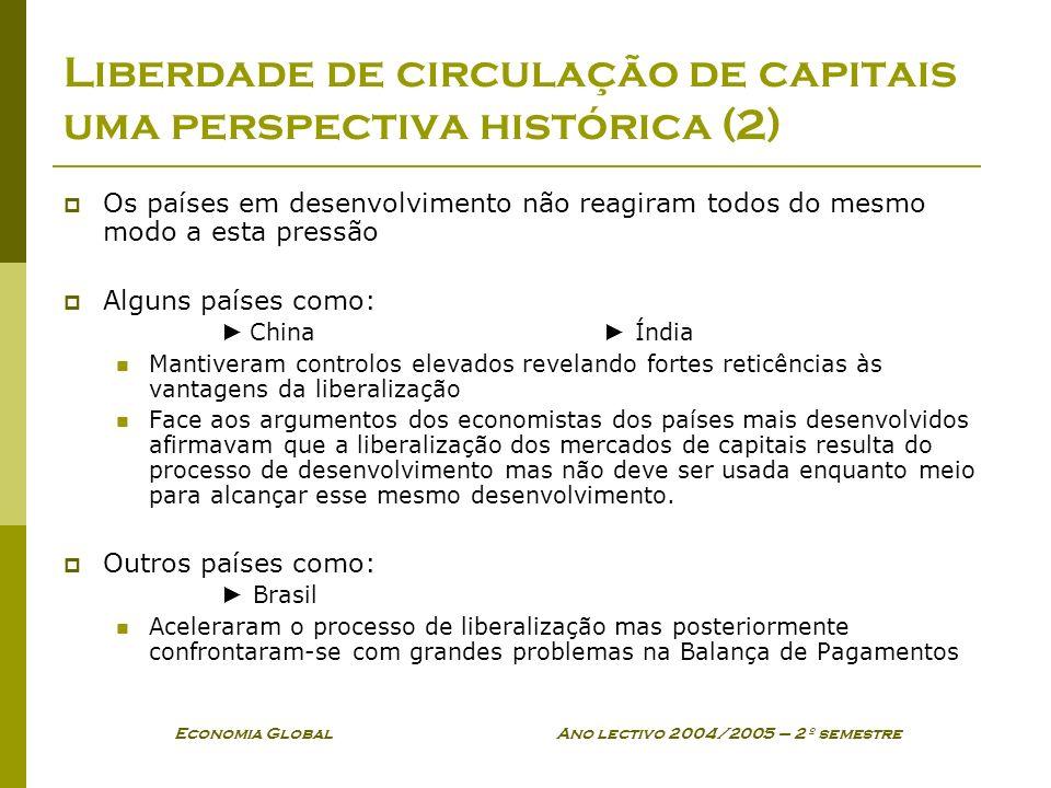Liberdade de circulação de capitais uma perspectiva histórica (2)