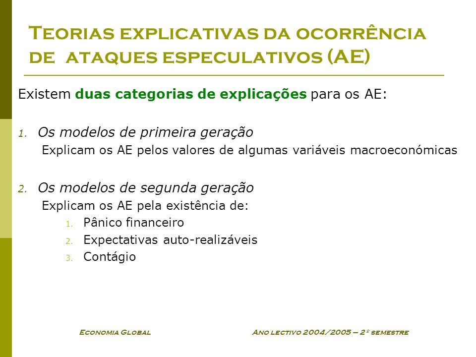 Teorias explicativas da ocorrência de ataques especulativos (AE)
