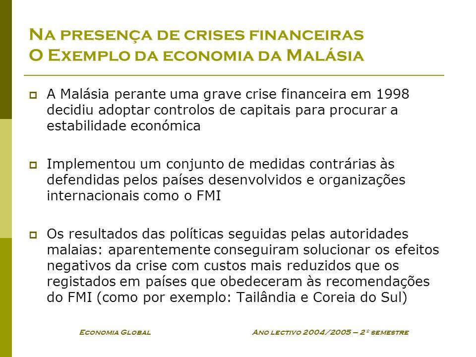 Na presença de crises financeiras O Exemplo da economia da Malásia