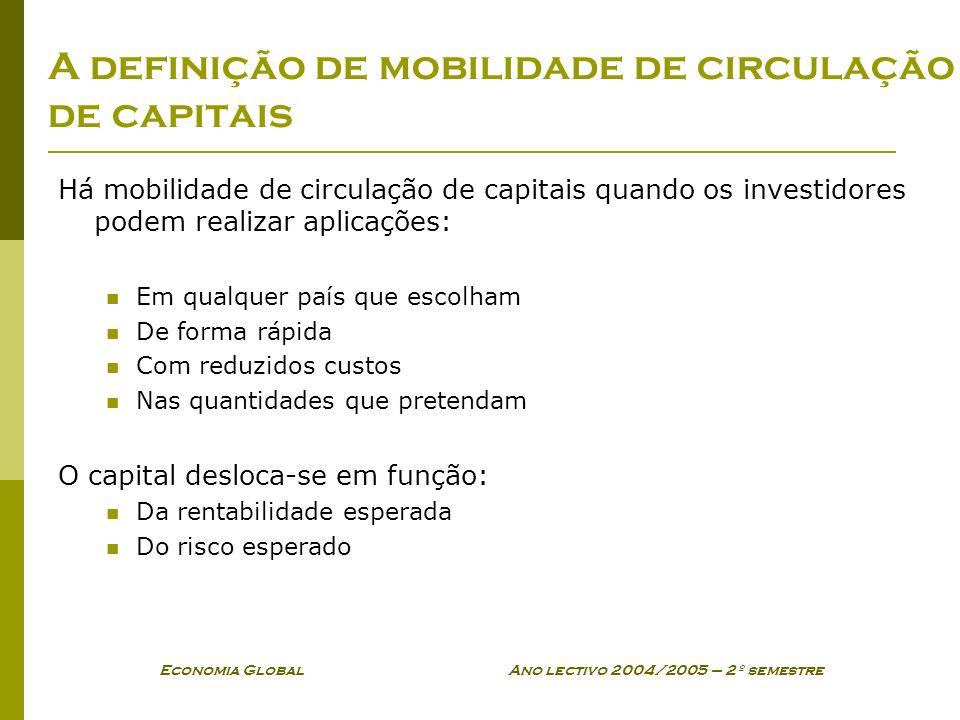 A definição de mobilidade de circulação de capitais