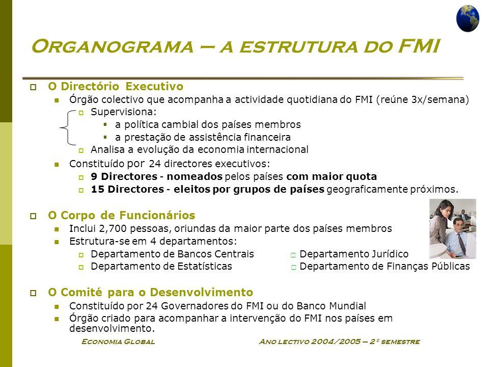 Organograma – a estrutura do FMI