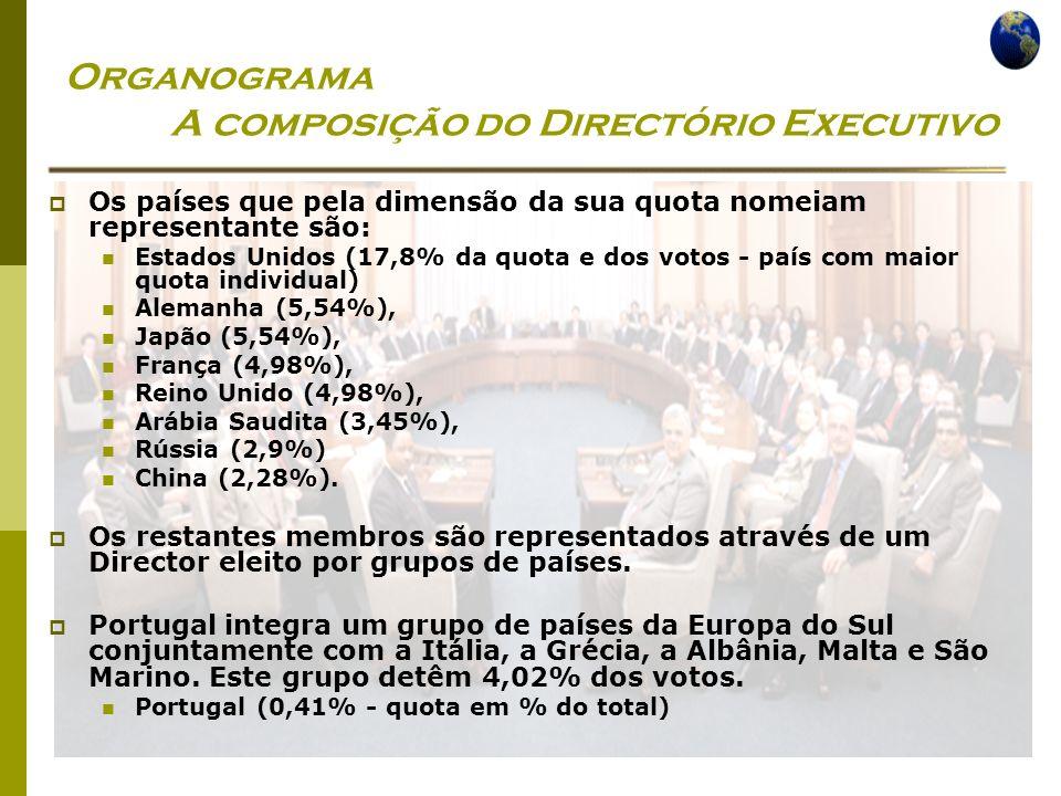 Organograma A composição do Directório Executivo