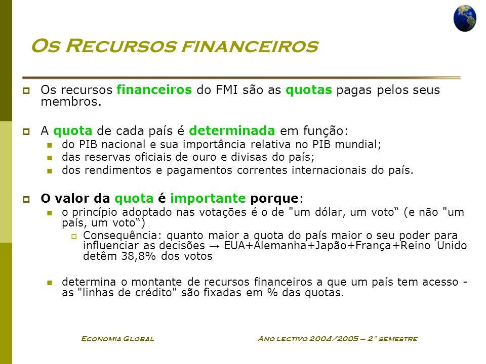 Os Recursos financeiros
