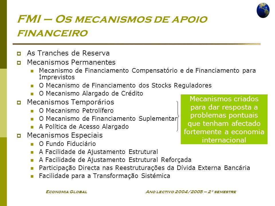 FMI – Os mecanismos de apoio financeiro