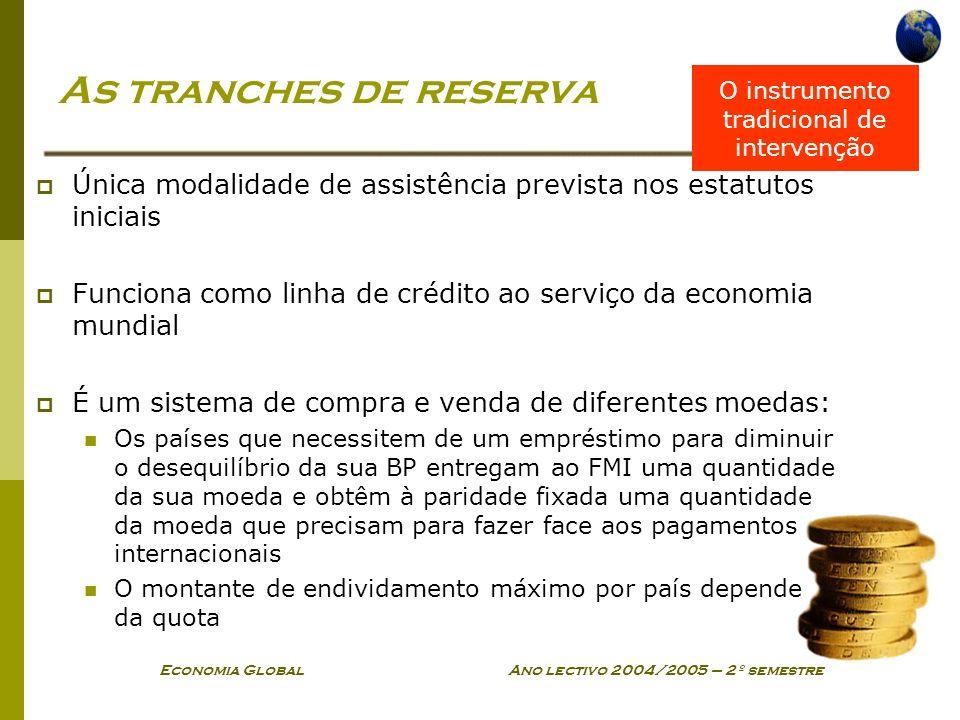 As tranches de reservaO instrumento tradicional de intervenção. Única modalidade de assistência prevista nos estatutos iniciais.