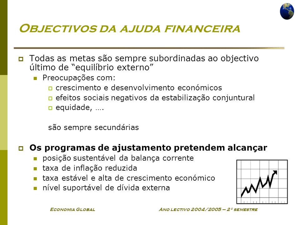 Objectivos da ajuda financeira