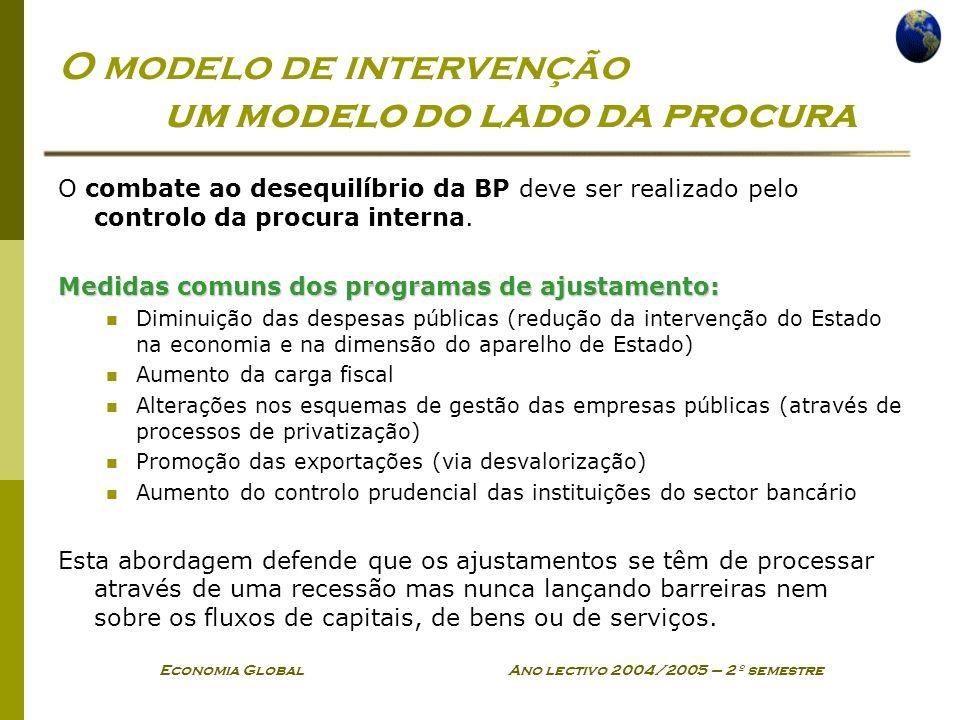 O modelo de intervenção um modelo do lado da procura
