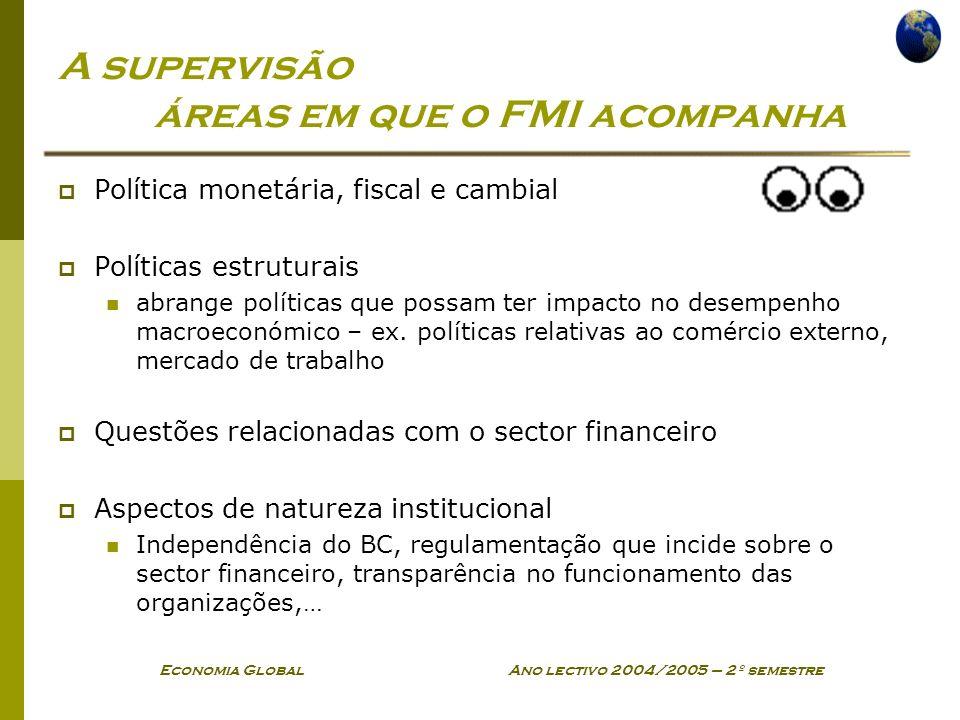 A supervisão áreas em que o FMI acompanha