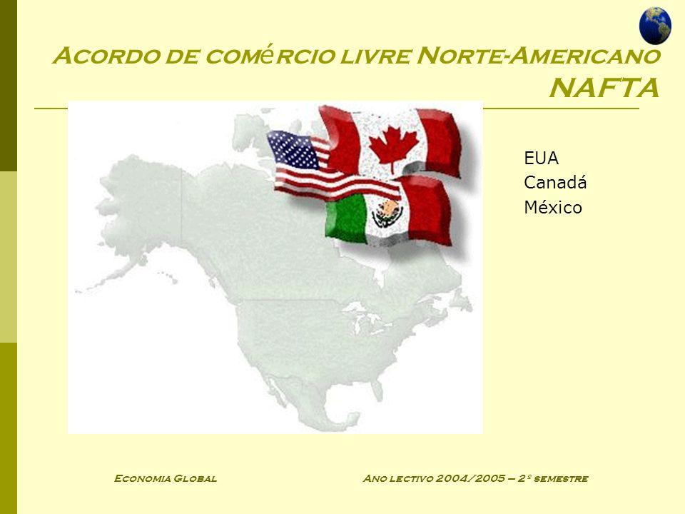 Acordo de comércio livre Norte-Americano NAFTA