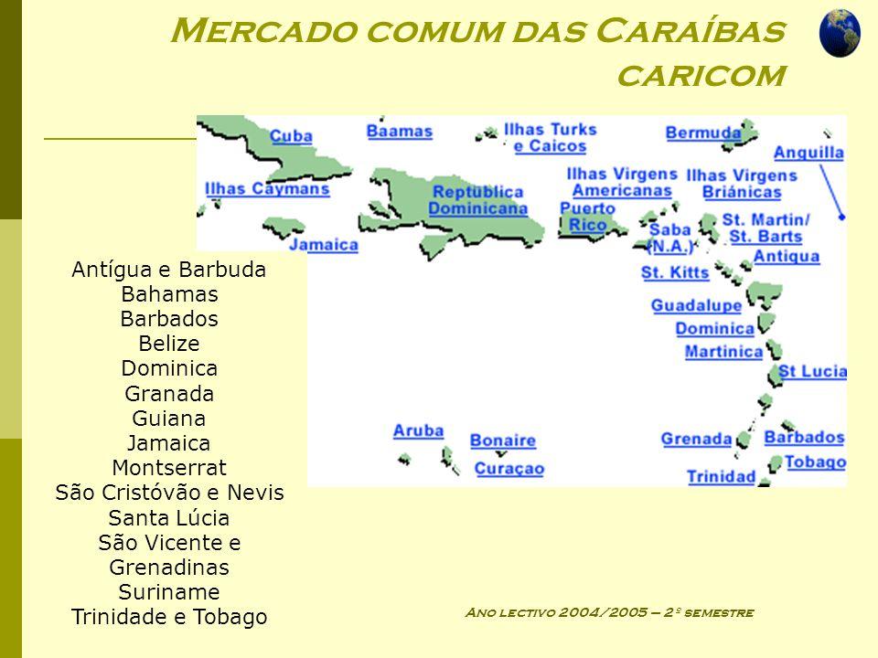 Mercado comum das Caraíbas caricom