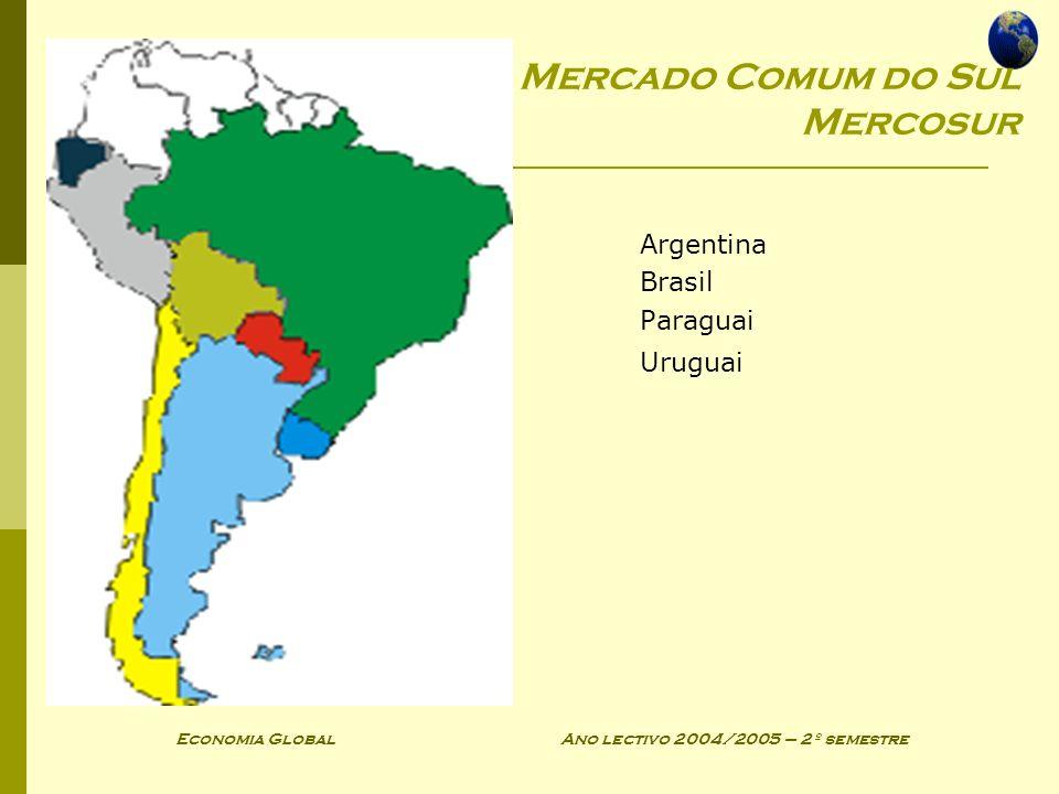 Mercado Comum do Sul Mercosur