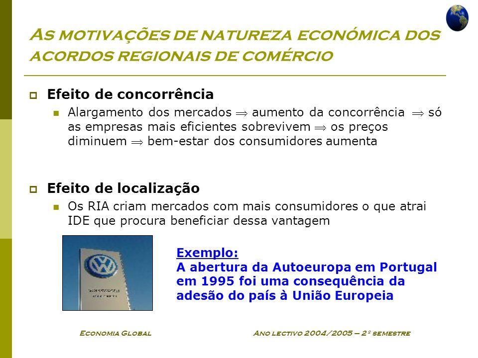 As motivações de natureza económica dos acordos regionais de comércio
