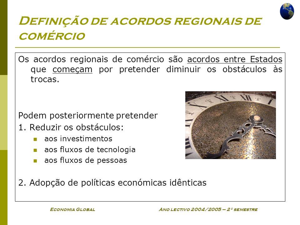 Definição de acordos regionais de comércio