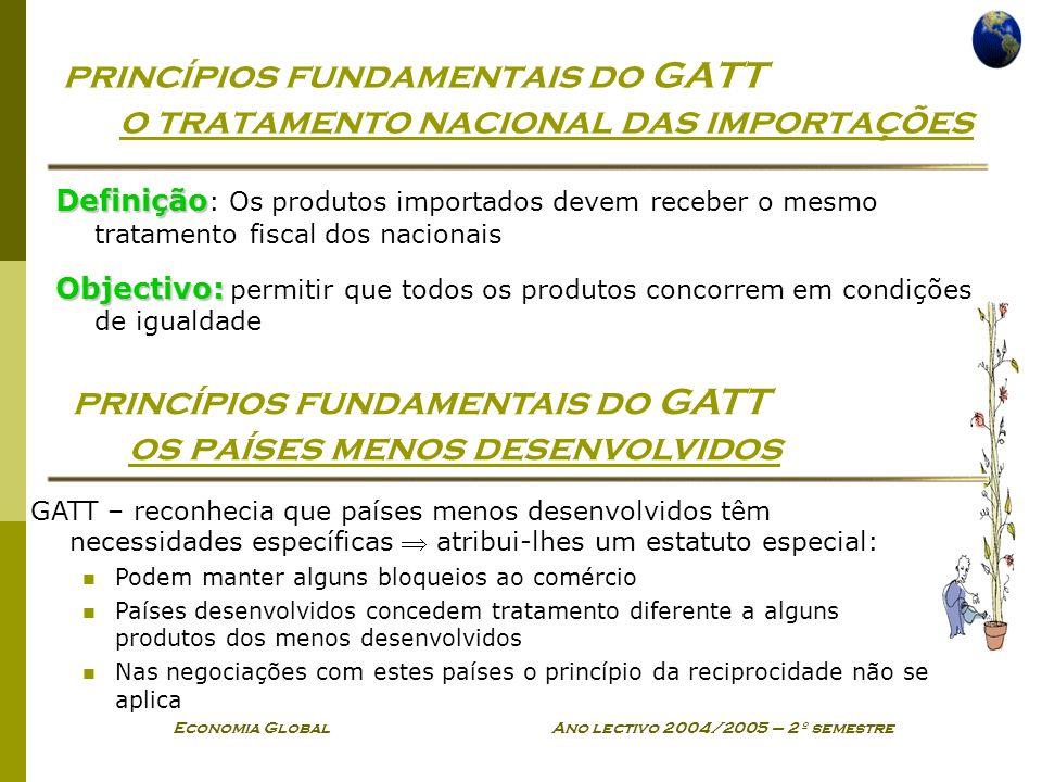 princípios fundamentais do GATT o tratamento nacional das importações