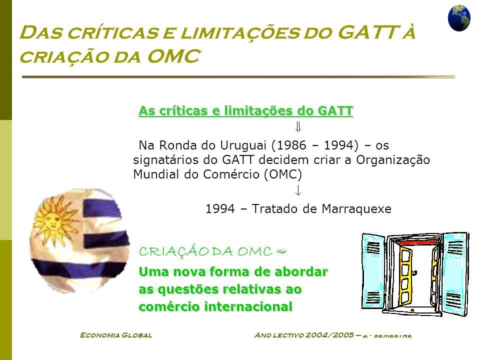 Das críticas e limitações do GATT à criação da OMC