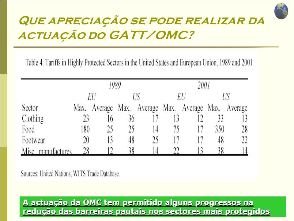 Que apreciação se pode realizar da actuação do GATT/OMC