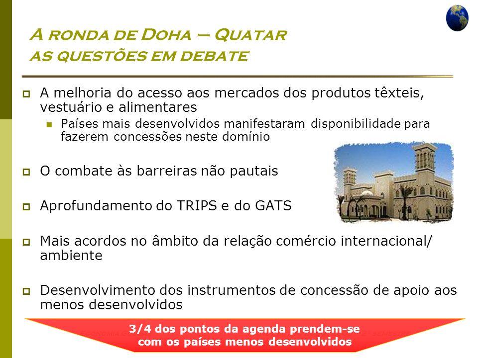 A ronda de Doha – Quatar as questões em debate