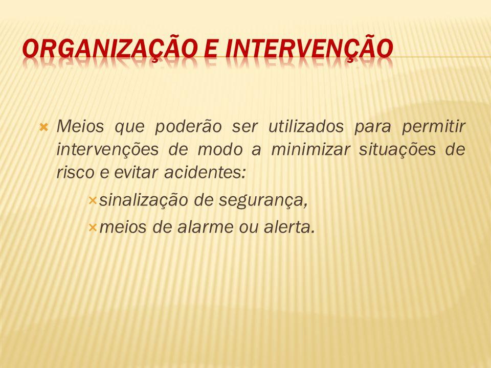 Organização e intervenção
