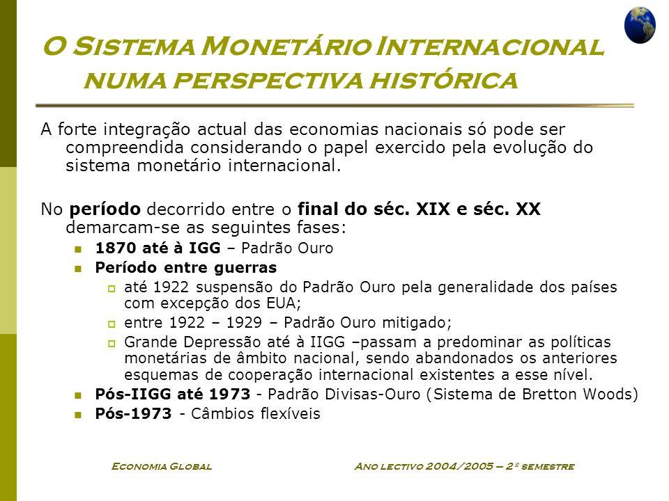 O Sistema Monetário Internacional numa perspectiva histórica