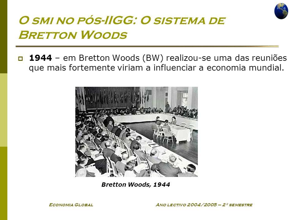 O smi no pós-IIGG: O sistema de Bretton Woods