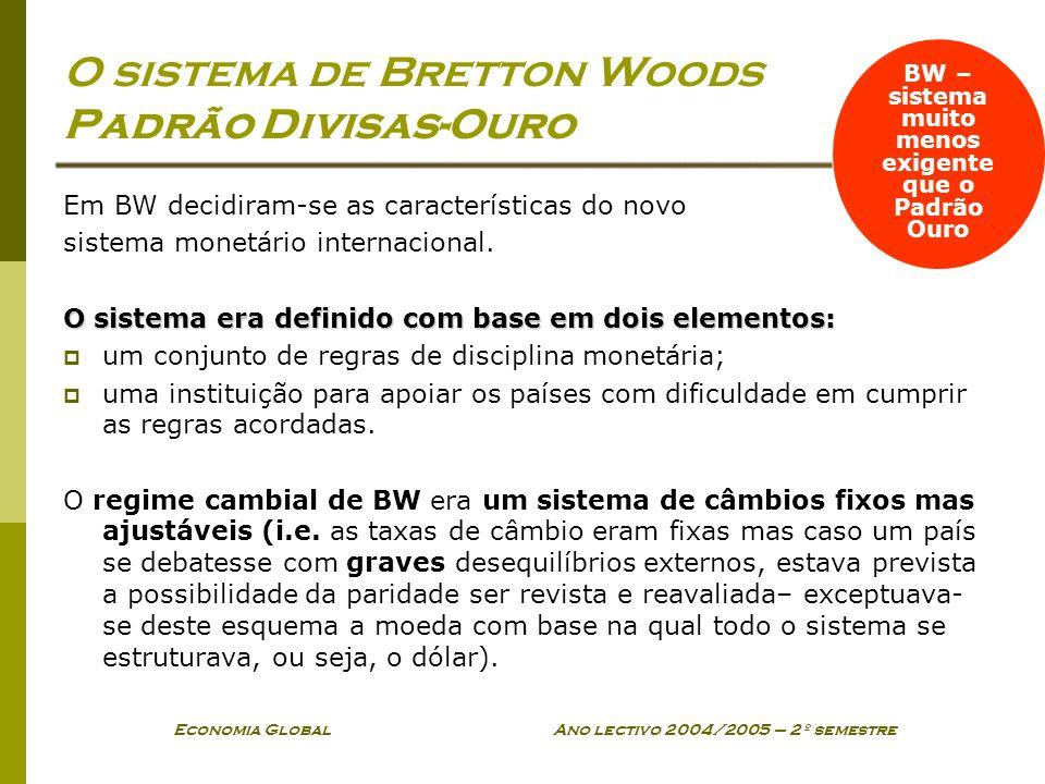 O sistema de Bretton Woods Padrão Divisas-Ouro