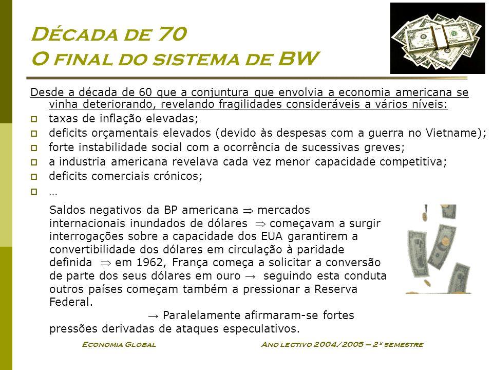 Década de 70 O final do sistema de BW