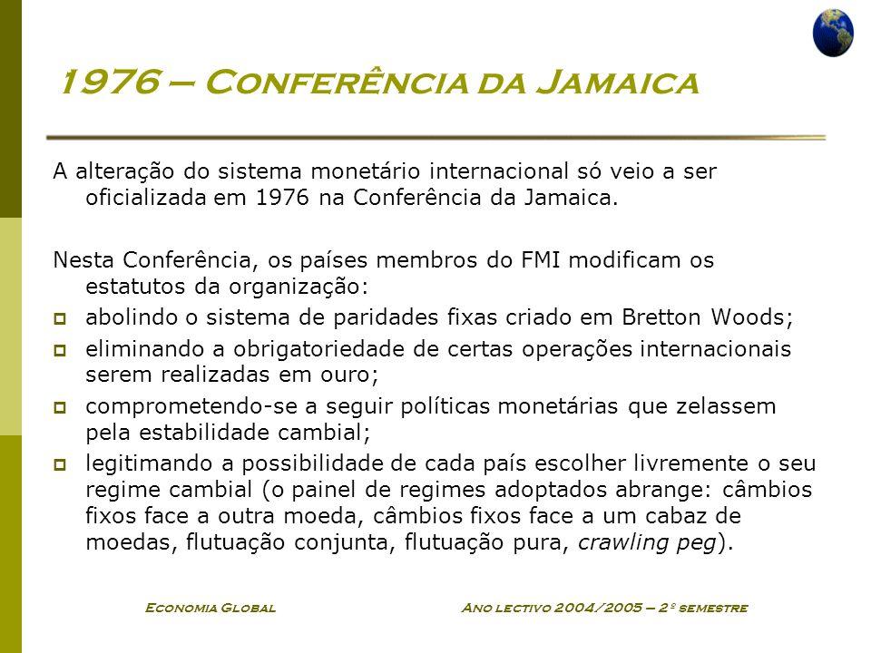 1976 – Conferência da Jamaica