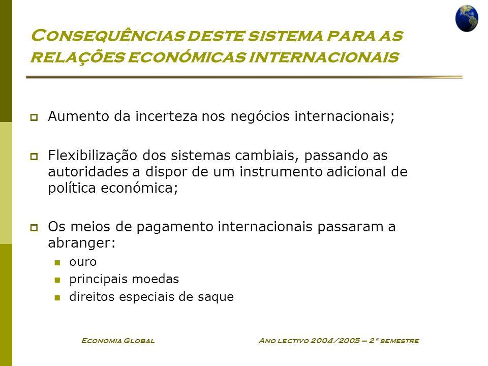 Consequências deste sistema para as relações económicas internacionais
