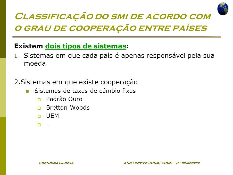 Classificação do smi de acordo com o grau de cooperação entre países