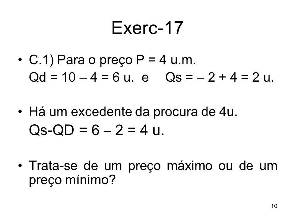 Exerc-17 Qs-QD = 6 – 2 = 4 u. C.1) Para o preço P = 4 u.m.