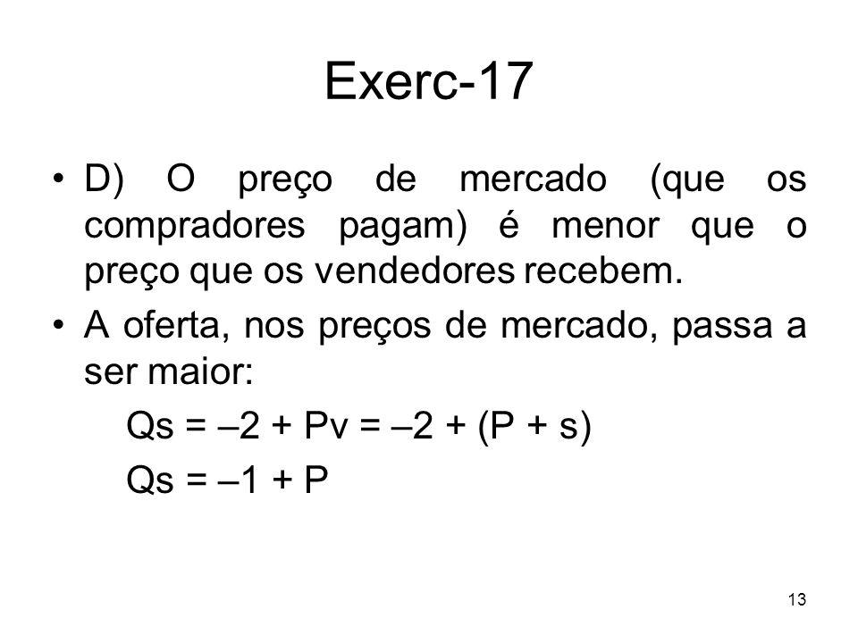 Exerc-17 D) O preço de mercado (que os compradores pagam) é menor que o preço que os vendedores recebem.