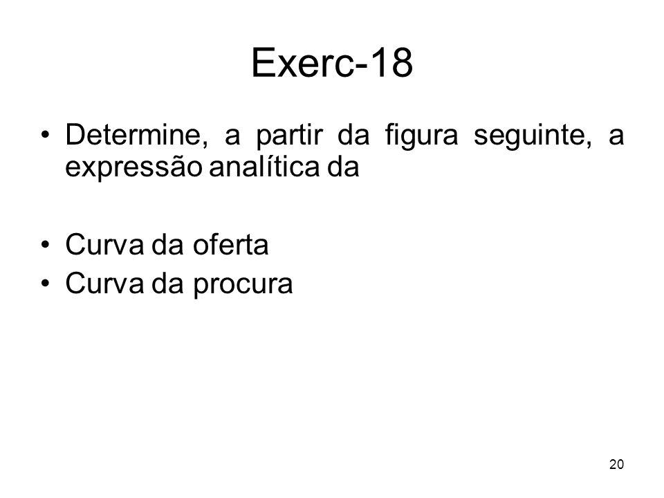 Exerc-18 Determine, a partir da figura seguinte, a expressão analítica da.