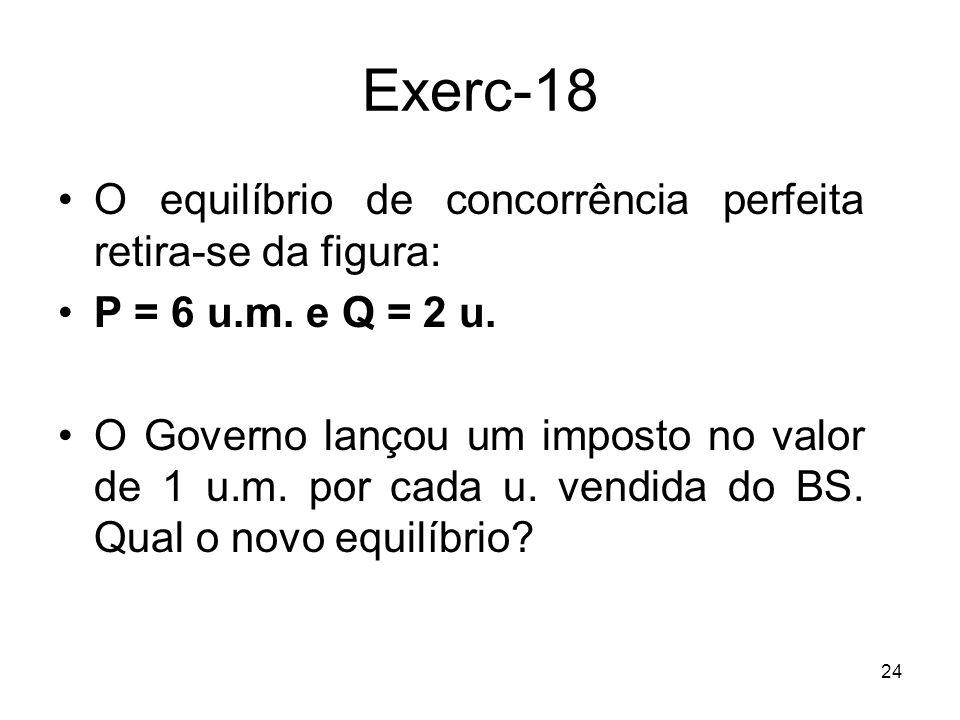 Exerc-18 O equilíbrio de concorrência perfeita retira-se da figura: