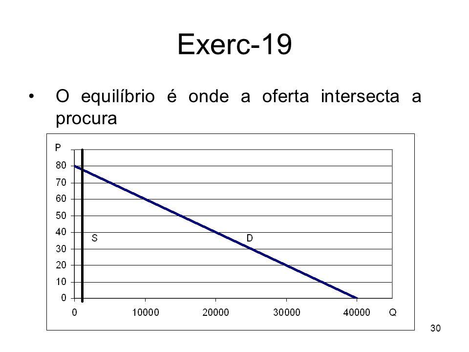 Exerc-19 O equilíbrio é onde a oferta intersecta a procura