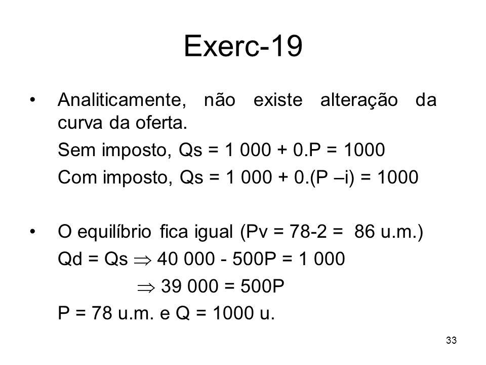 Exerc-19 Analiticamente, não existe alteração da curva da oferta.