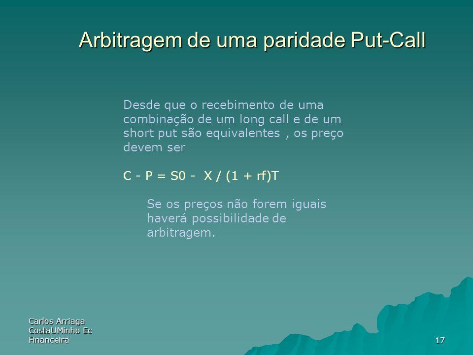 Arbitragem de uma paridade Put-Call