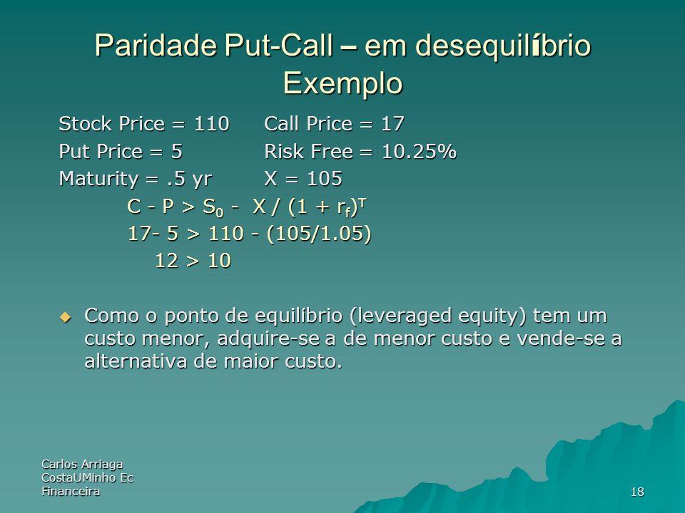 Paridade Put-Call – em desequilíbrio Exemplo