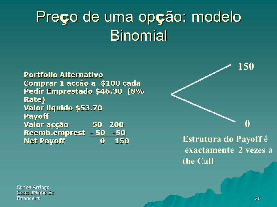 Preço de uma opção: modelo Binomial