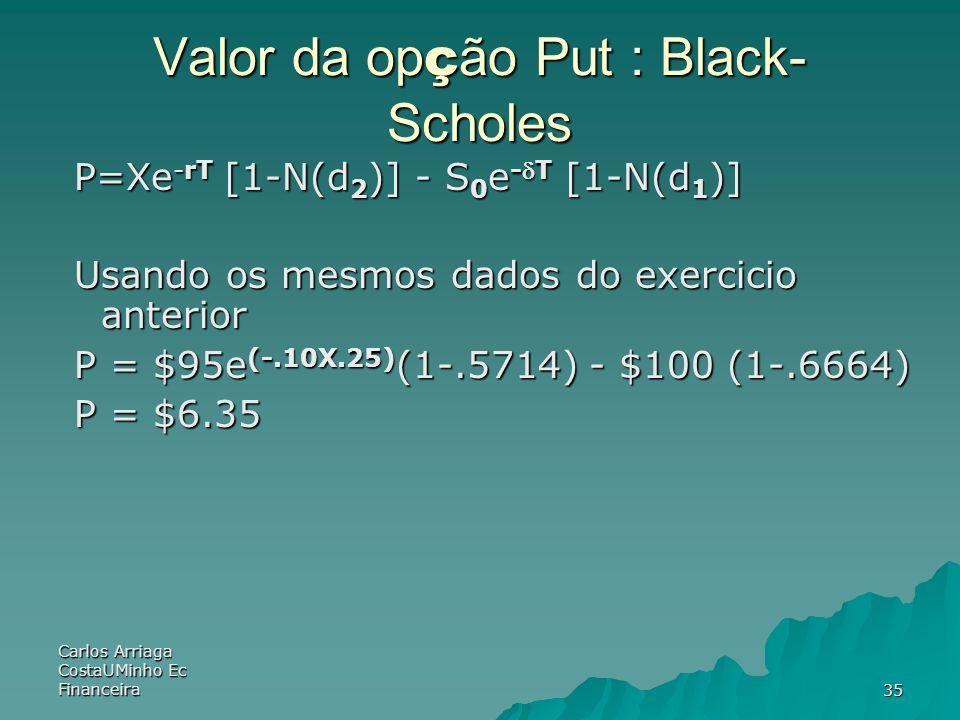 Valor da opção Put : Black-Scholes