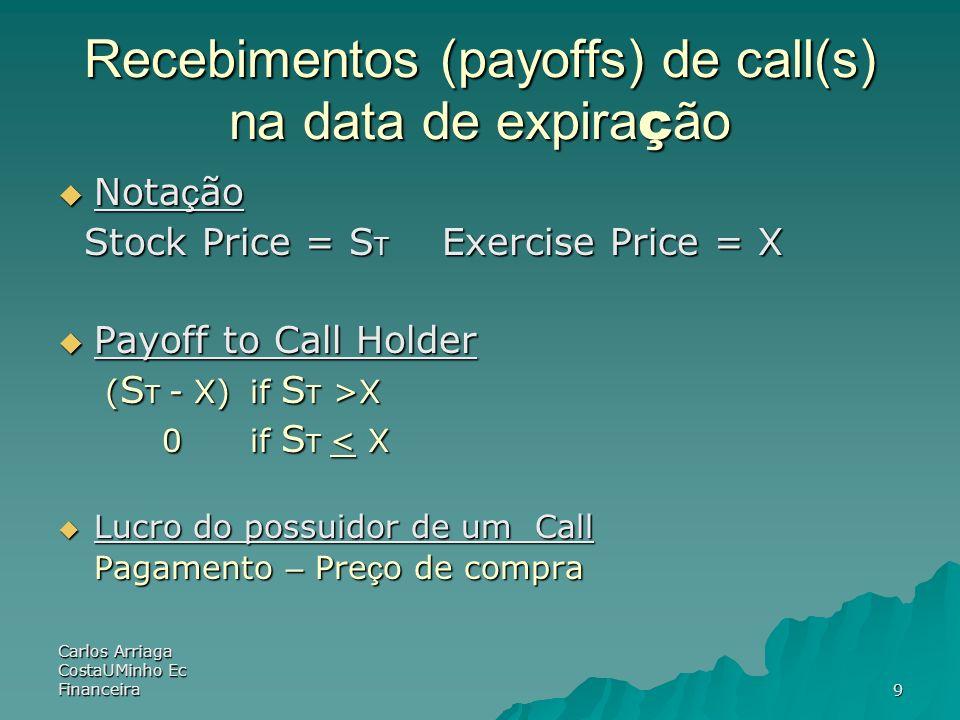 Recebimentos (payoffs) de call(s) na data de expiração