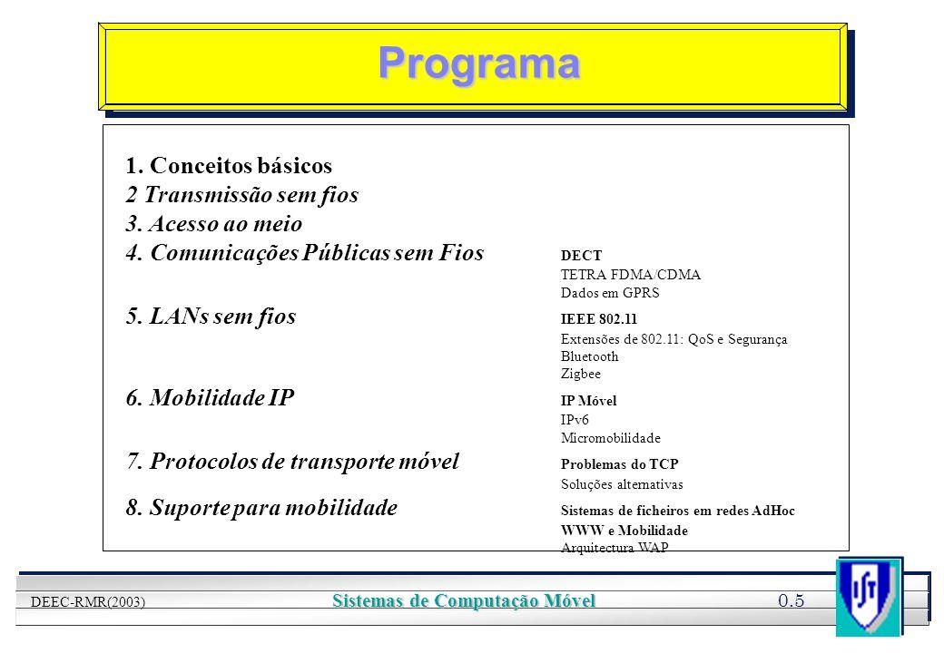 Sistemas de Computação Móvel