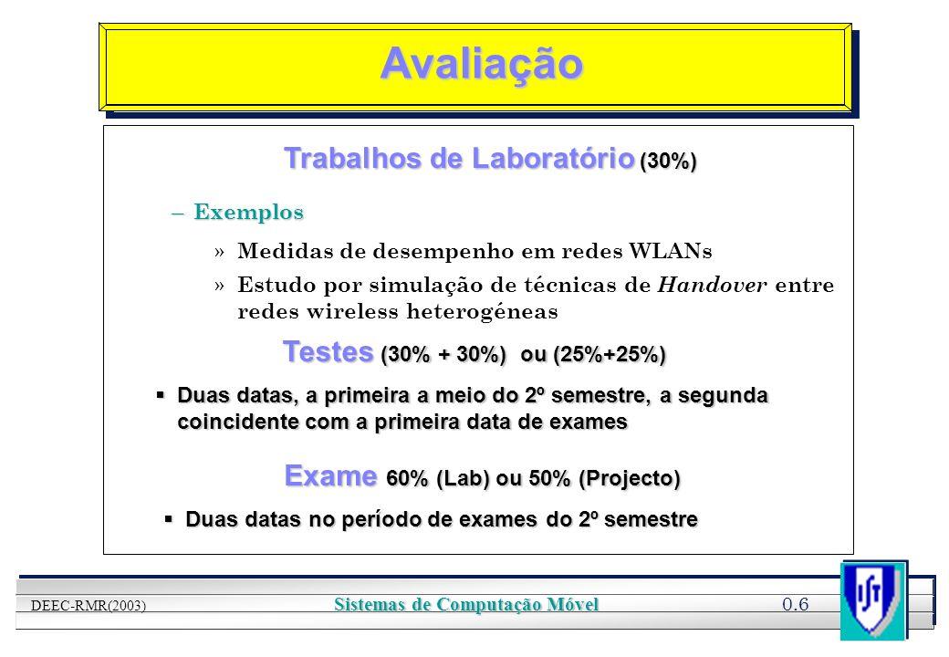 Avaliação Trabalhos de Laboratório (30%)